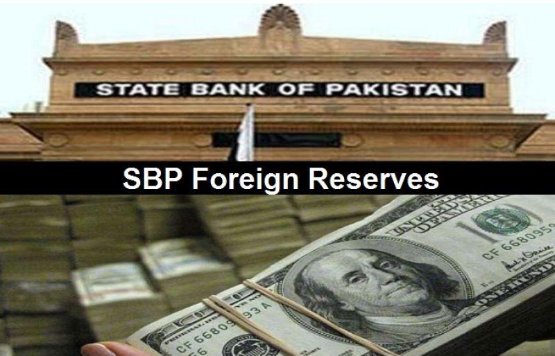 Sbp forex reserves
