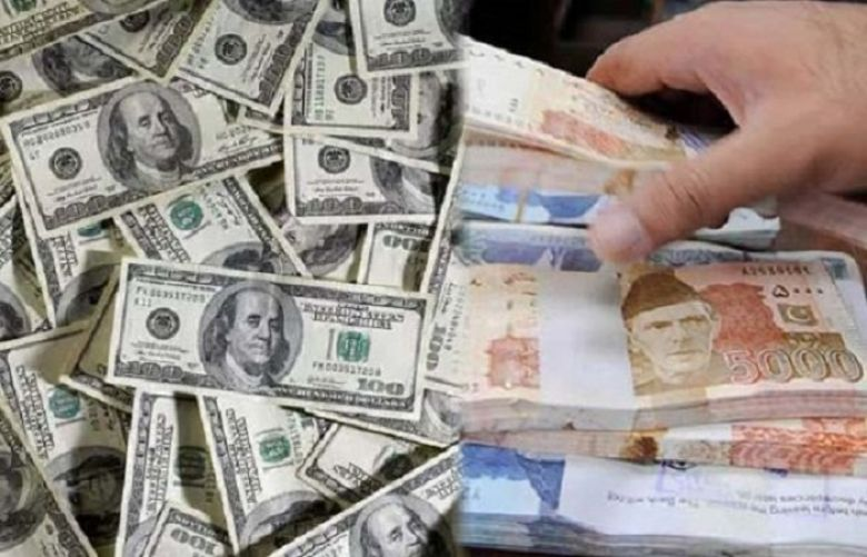 The dollar had finished at Rs166.26 against the local unit the other day.