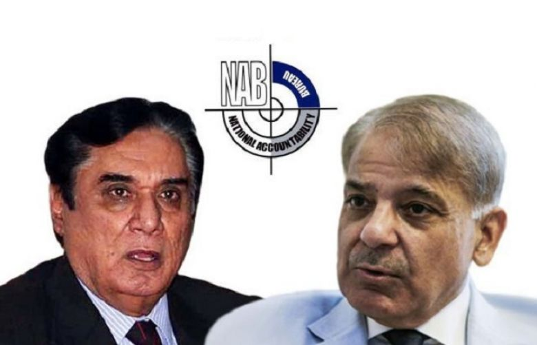 chairman NAB cancels summons issued to Shehbaz family
