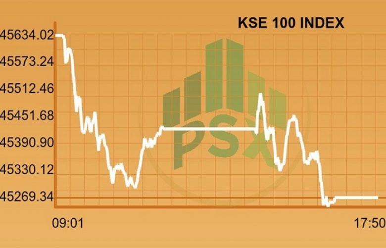 PSX closes week on negative note