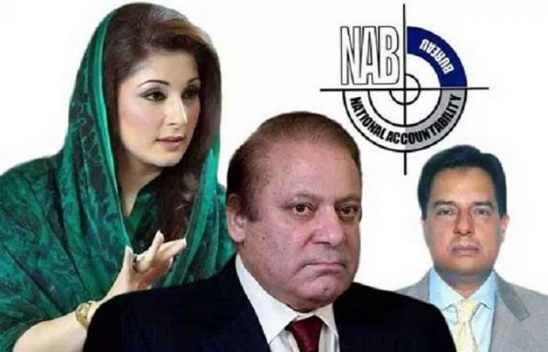 Nawaz Sharif, Maryam Nawaz, Captain (r) Safdar