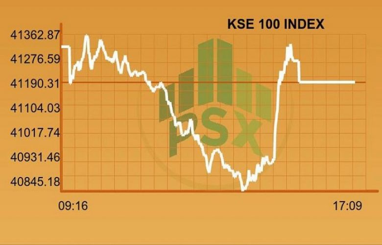 Stocks close lower as investors remain cautious ahead of Eid