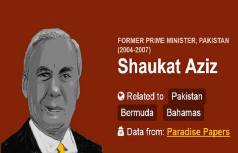 Paradise Papers: ICIJ names Shaukat Aziz in latest release of documents regarding offshore firms