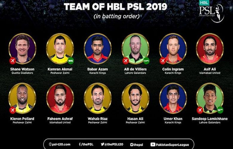 Team of PSL 2019