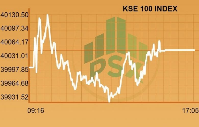 PSX commences week with flattish
